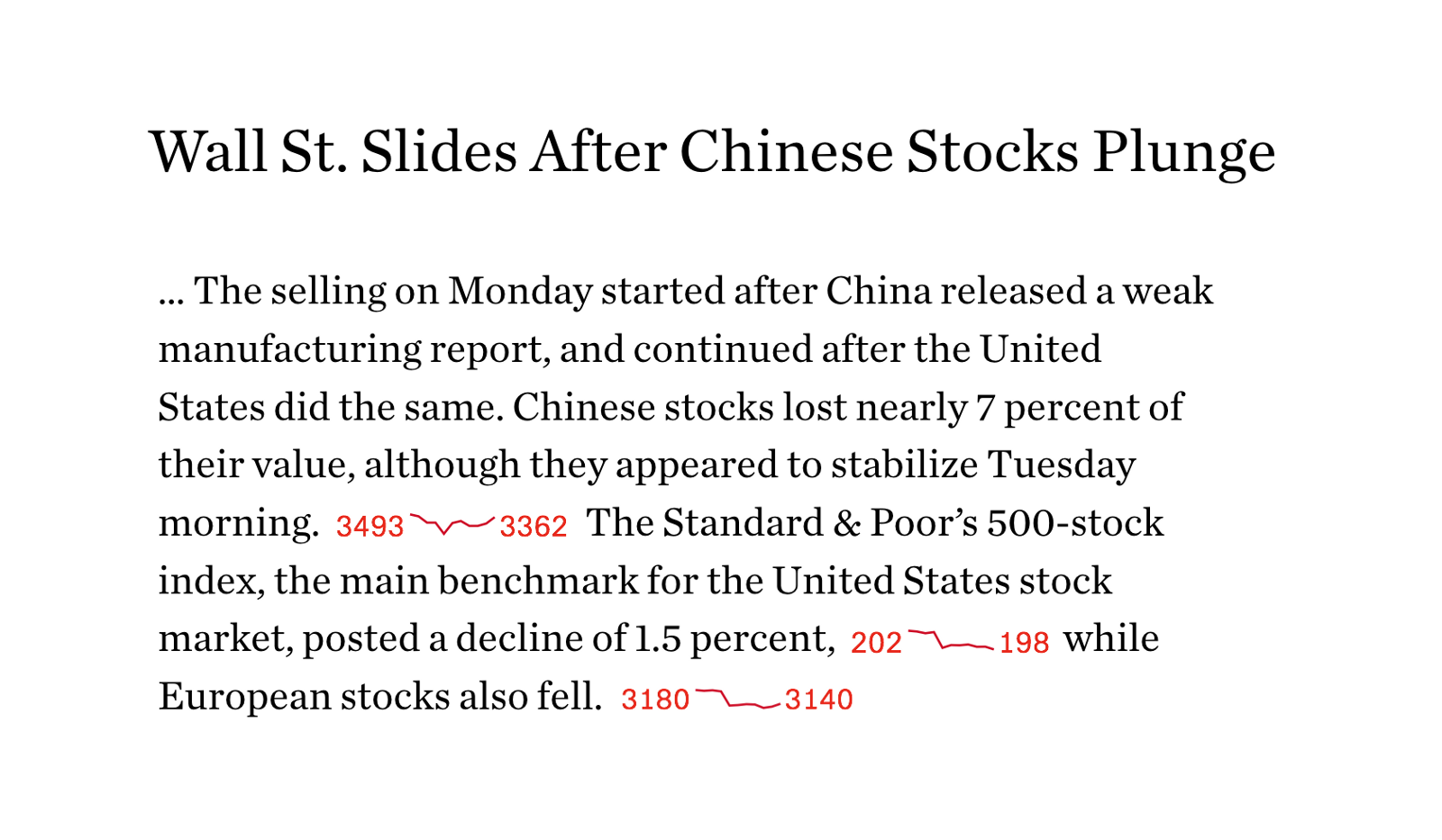 Source: http://www.nytimes.com/2016/01/05/business/international/stocks-asia-markets-china.html