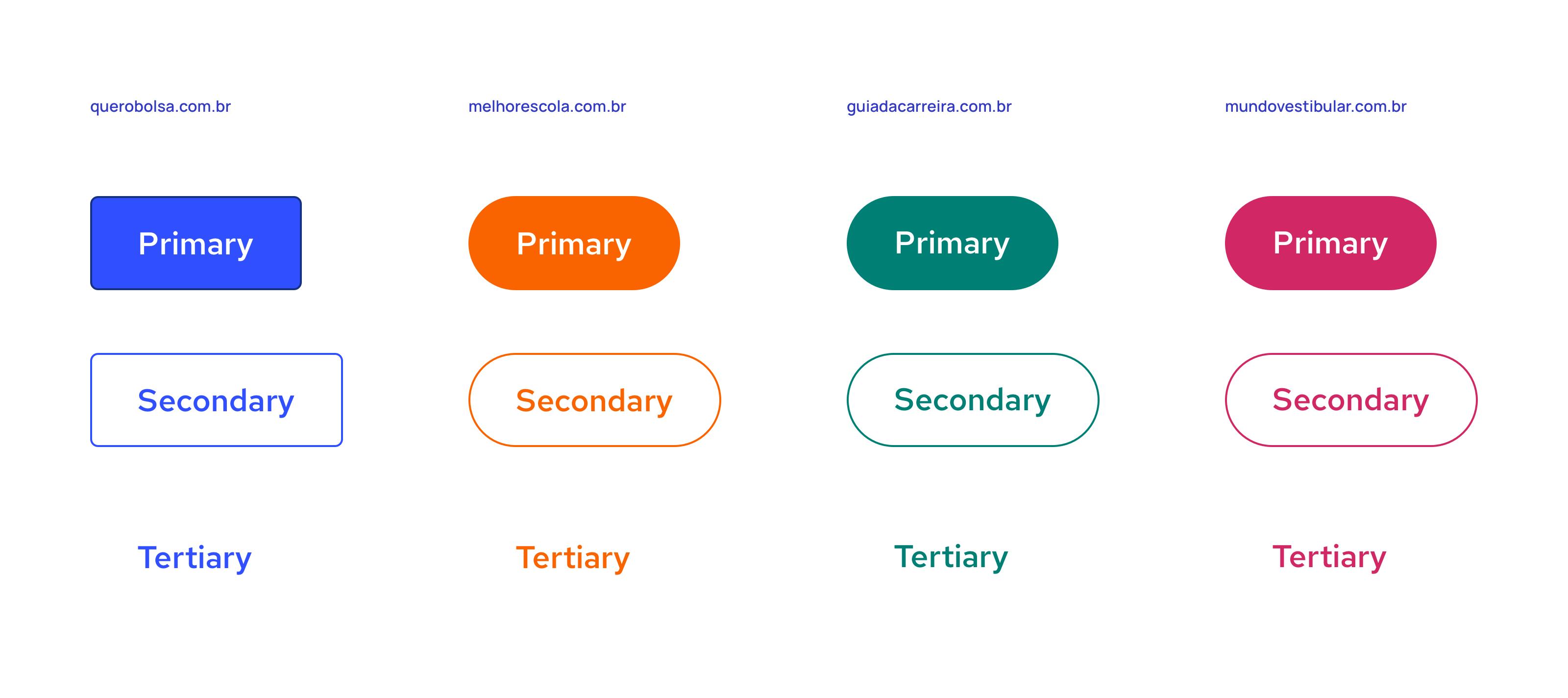 Exemplos de botões em diferentes temas. Cores e formatos se diferenciam.