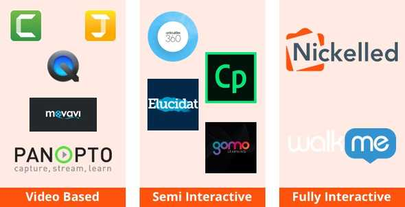 Tutorial Software Comparison