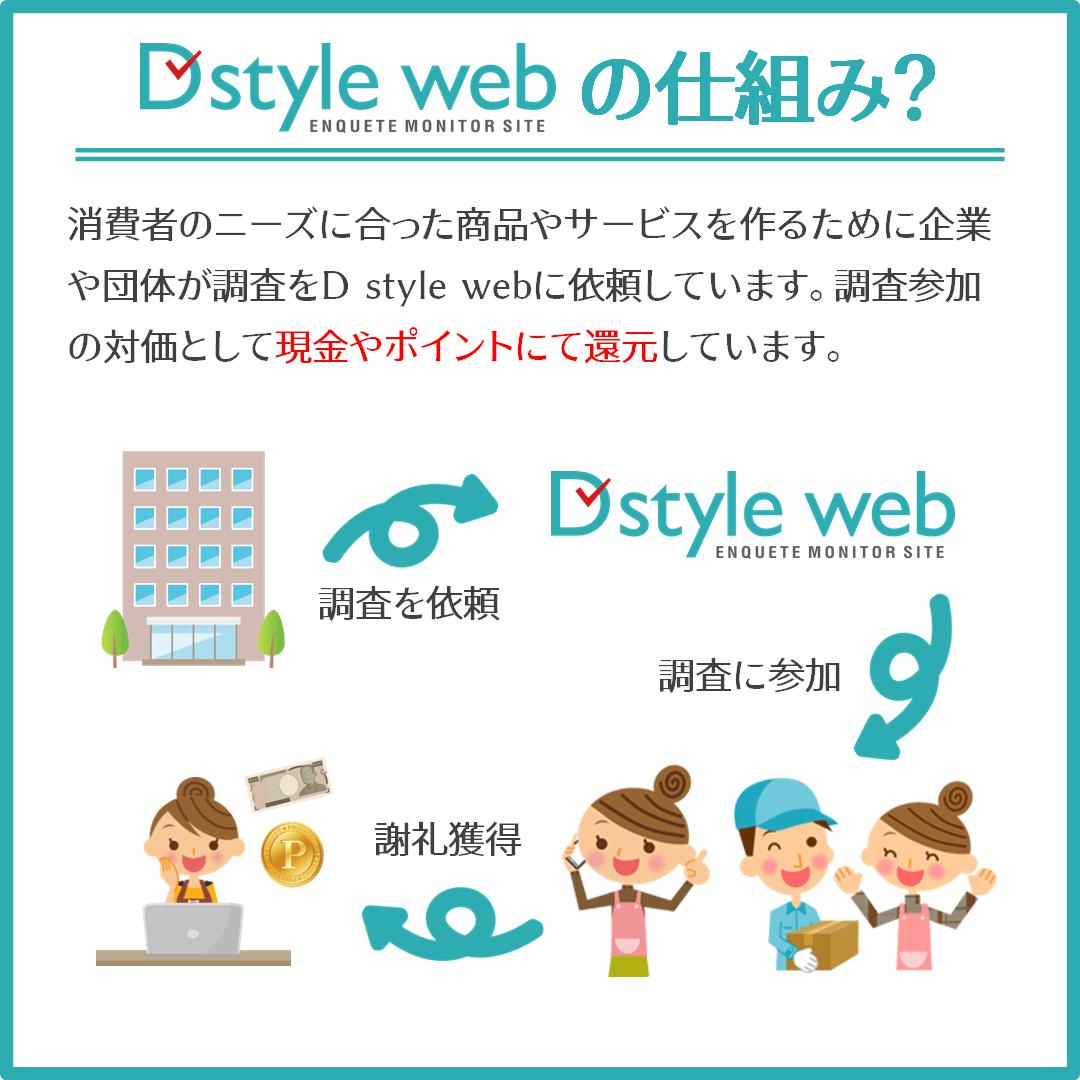 D style web2