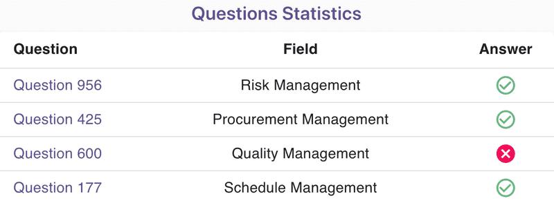 Questions Statistics