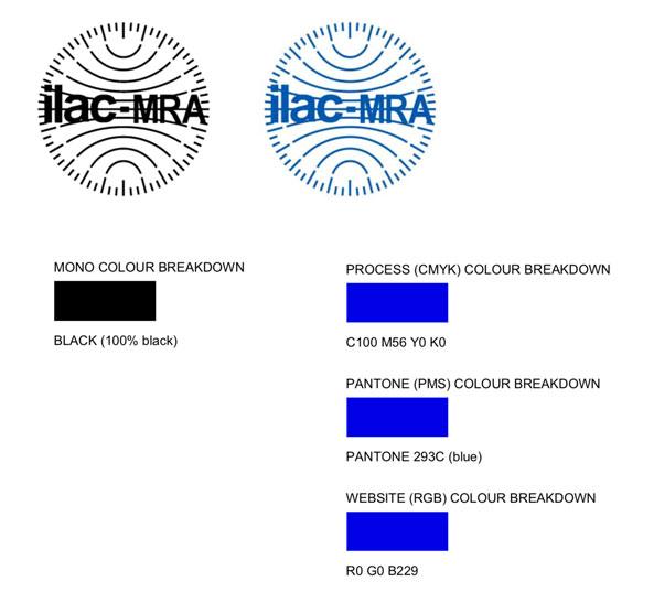 ILAC MRA Mark