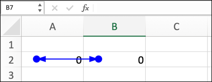 A screenshot taken from an Excel workbook. There is a circular reference between cells A2 and B2, annotated by two blue arrows.