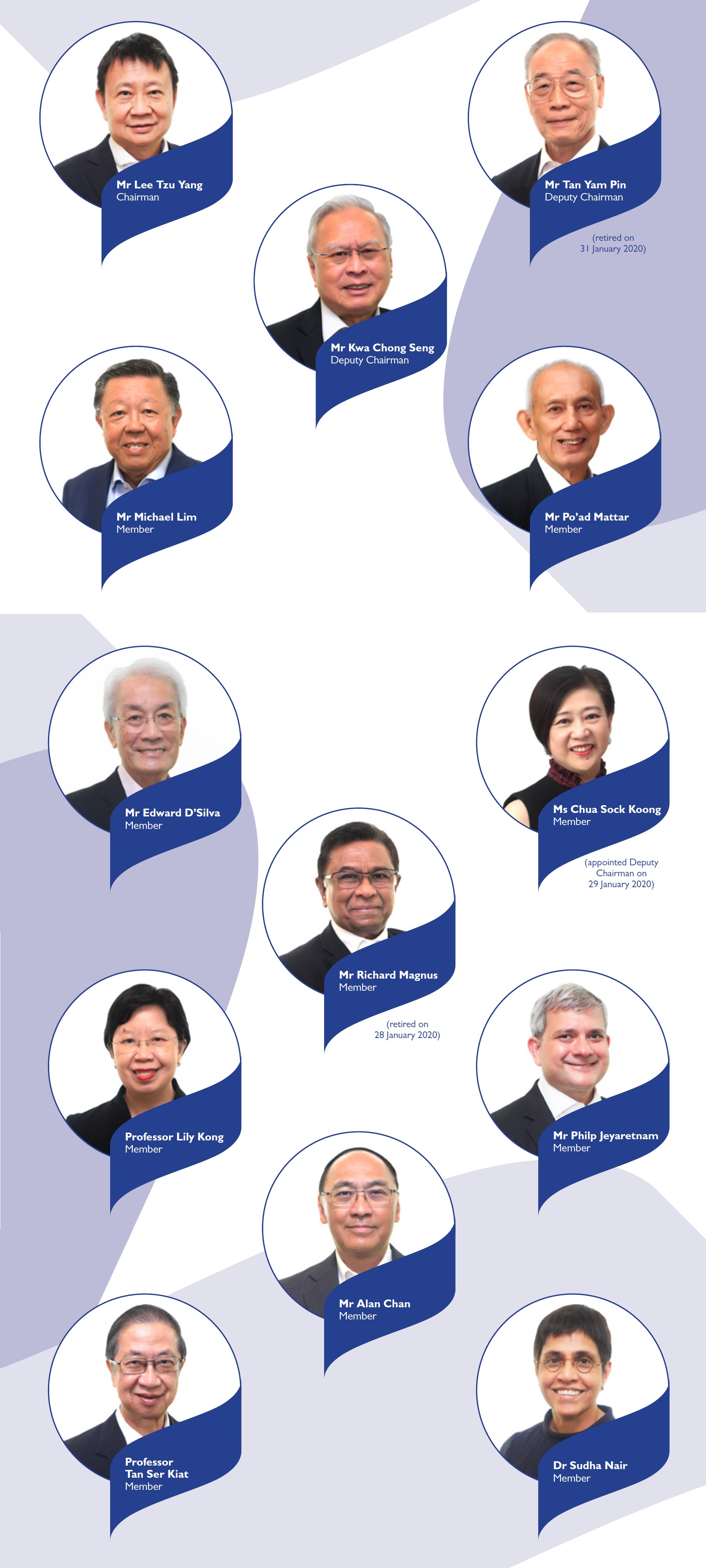 alt text - Members of the PSC