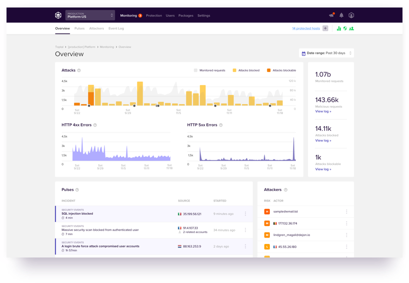 Sqreen dashboard