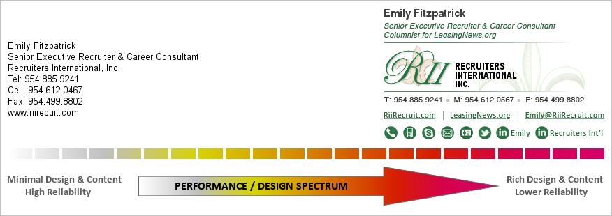 Email signature performance sperctrum