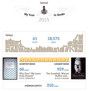 Year in Books 2015