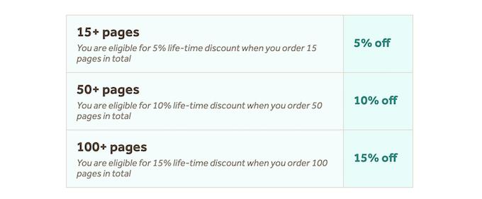 essayroo.com discount scheme