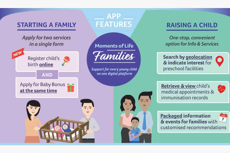 MOL Families features