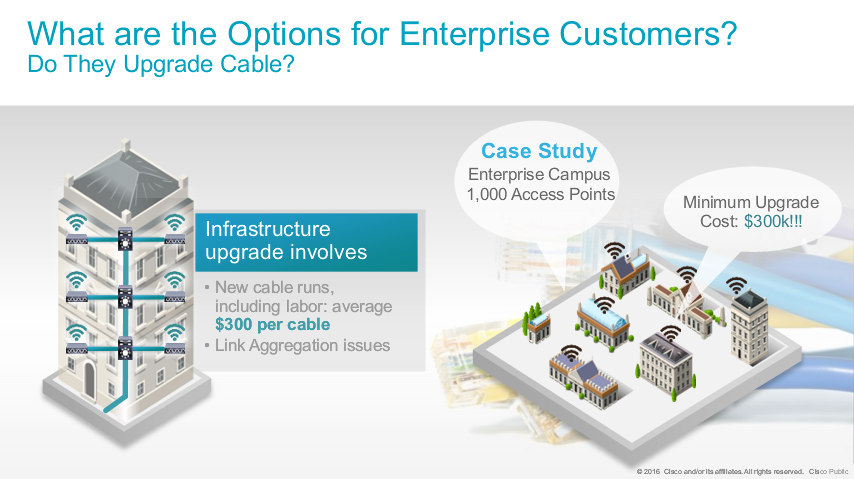 What are the Options for Enterprise Customers