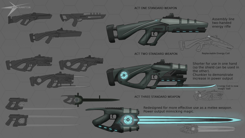 Riftblade: Otherworlder Weapons
