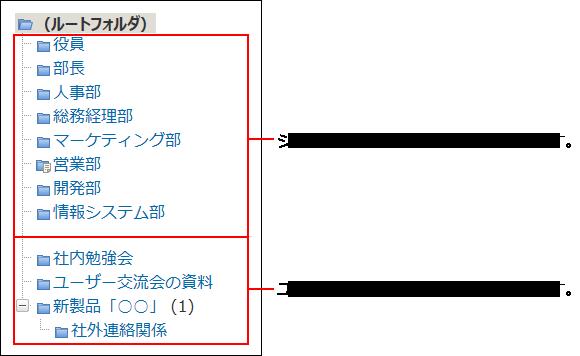 ファイル管理のフォルダのイメージ