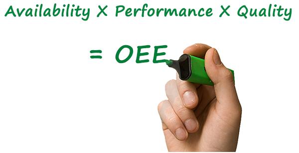 OEE = Availability x Performance x Quality