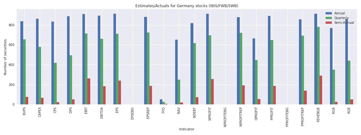 Germany Reuters estimates