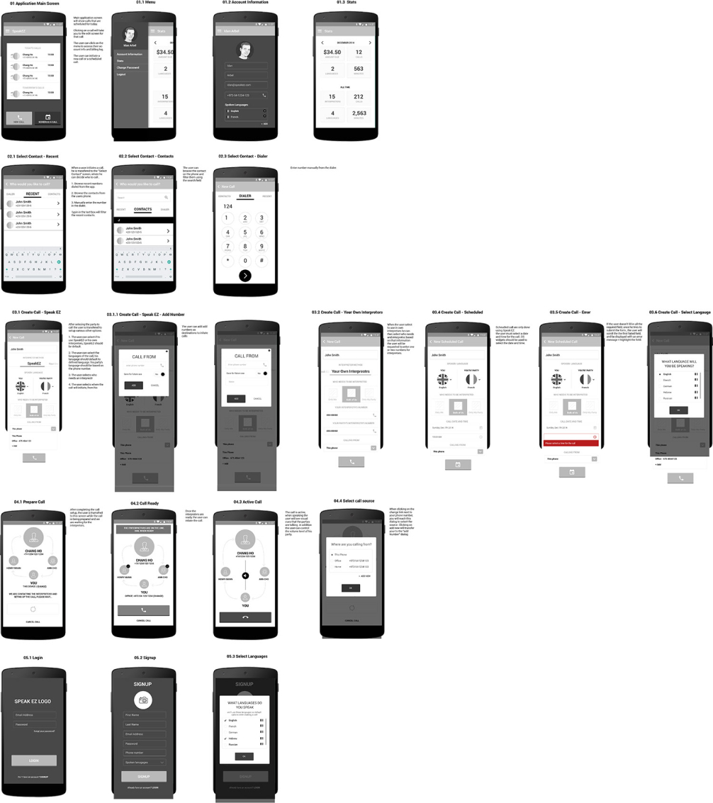 Speakez mobile app process - wireframes - flow