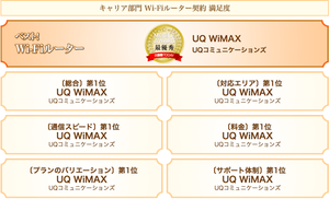 WiMAXがモバイルアワードで満足度No1を受賞した画像