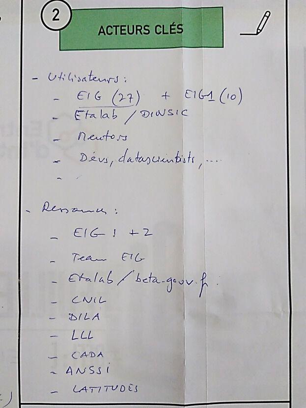 Sur une page blanche, sont listés les utilisateurs et les structures-ressources que Bastien a identifiés.