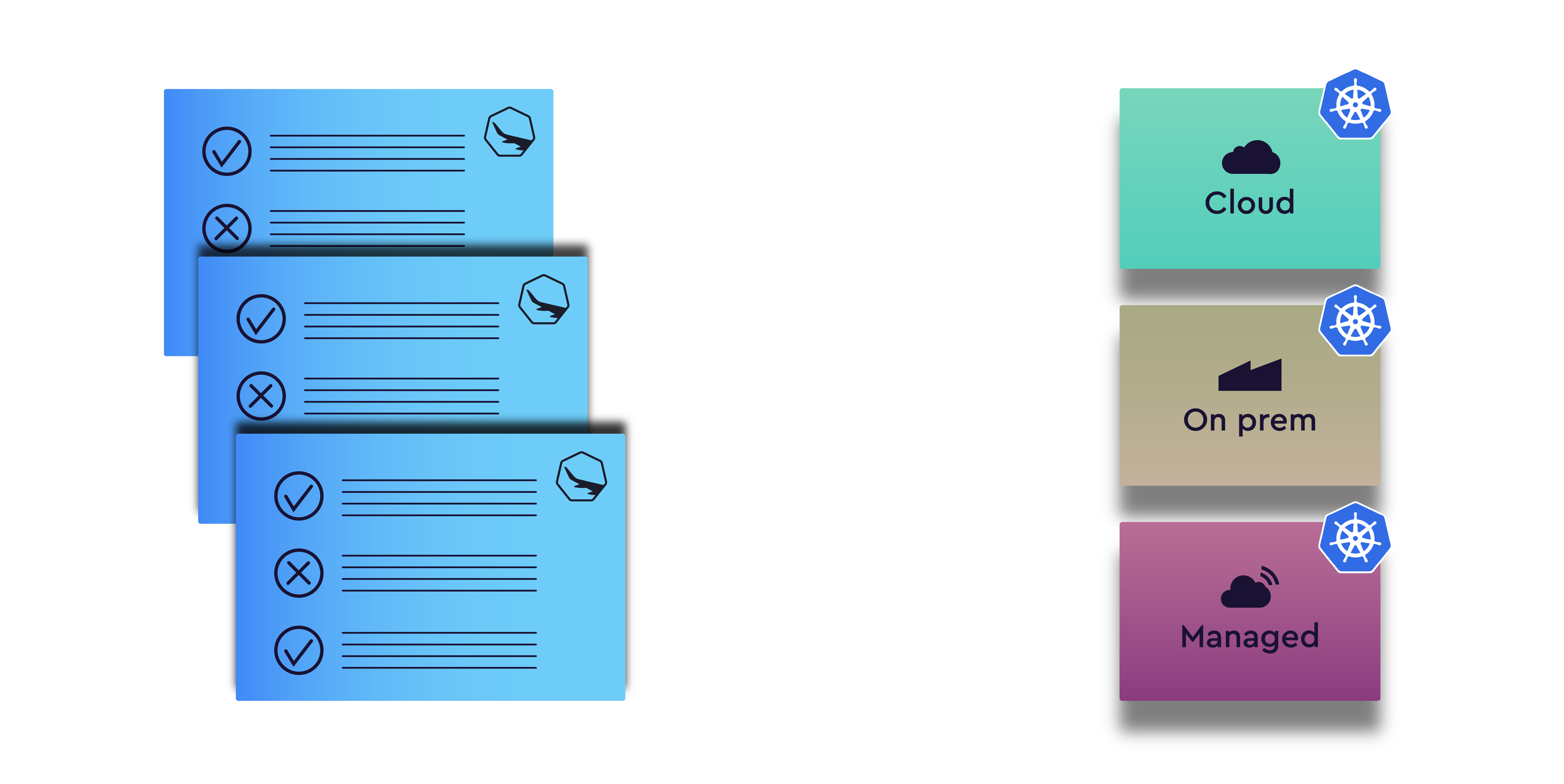 Diagram showing that Preflight inspects your clusters and generates reports