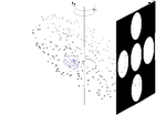 Spatial integration in structure from motion