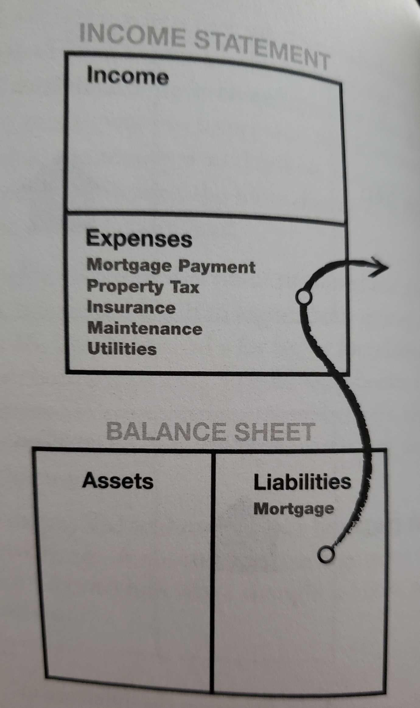house liability