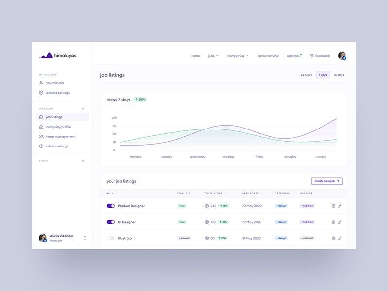 himalayas.app — admin dashboard concept