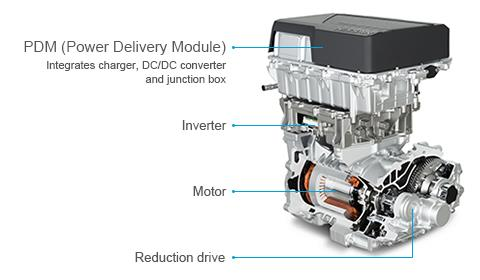 Nissan diagram of inverter and motor