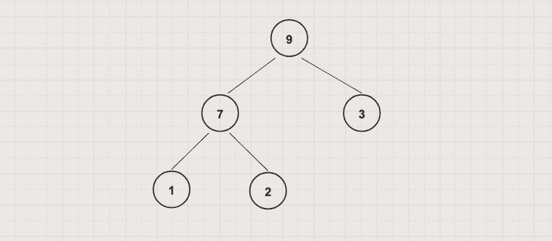a max heap data structure