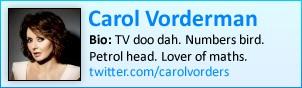 Carol Vorderman on Twitter