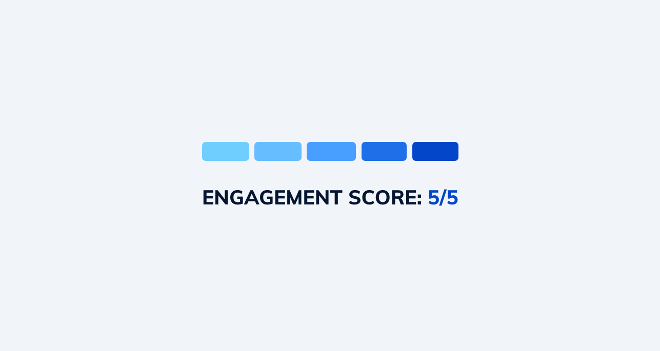 Engagement score for each recording