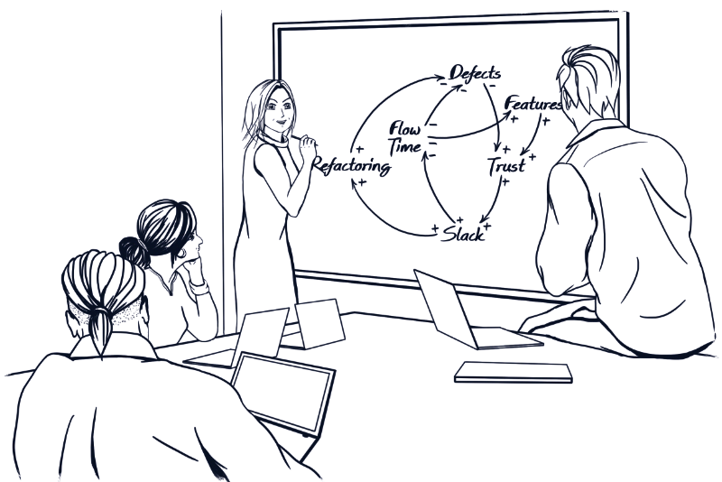 Woman draws a diagram of effects, others watching