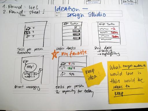 Plan of design