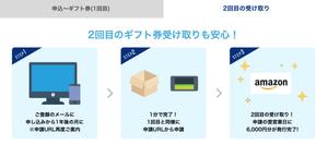 JPWiMAXの2回目のAmazonギフト受け取り方法