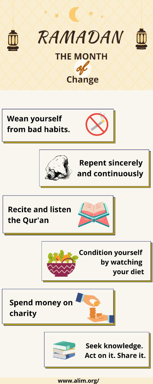 Ramadan the month of Change