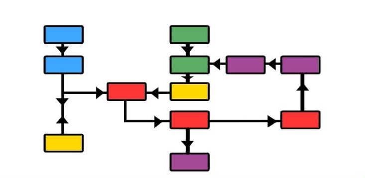 Put all Maven dependency versions in properties