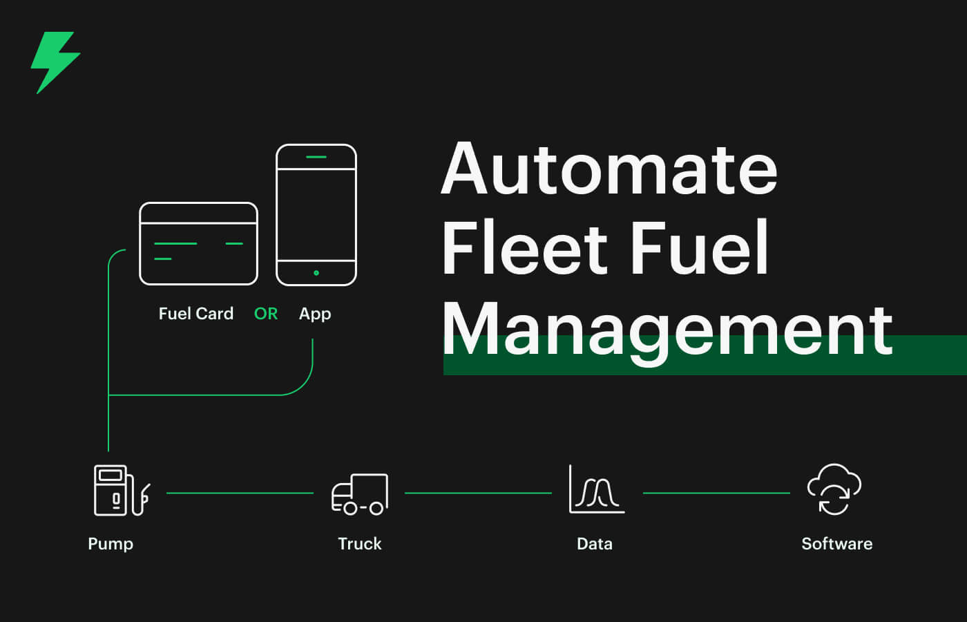 Fleet fuel management