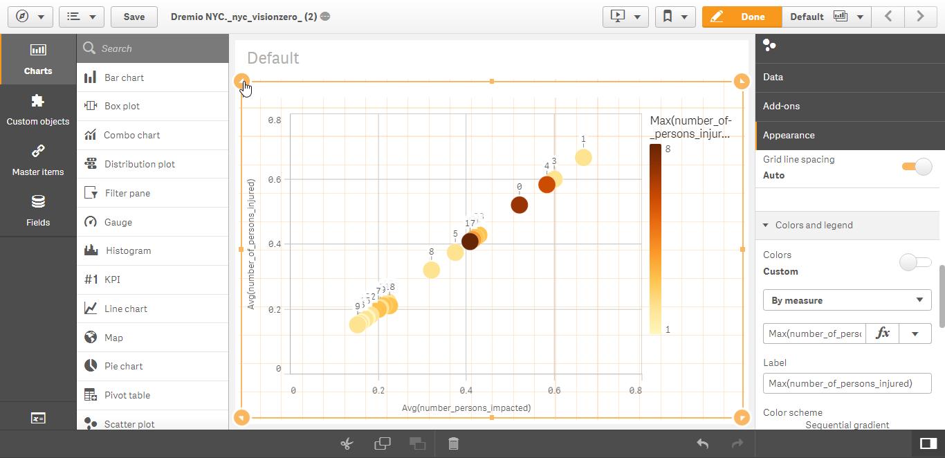 Viewing our dataset in Qlik Sense