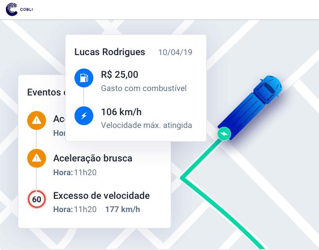 Painel da Cobli mostrando informações sobre o trajeto do motorista como acelerações bruscas e excesso de velocidade durante o trajeto, dinheiro gasto com combustível e velocidade máxima atingida.