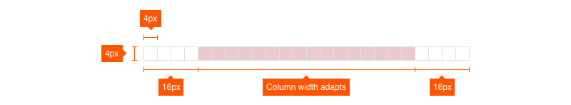 form distances to build up forms using Lexicon