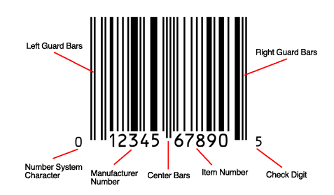 About Barcodes - UPC retail barcodes
