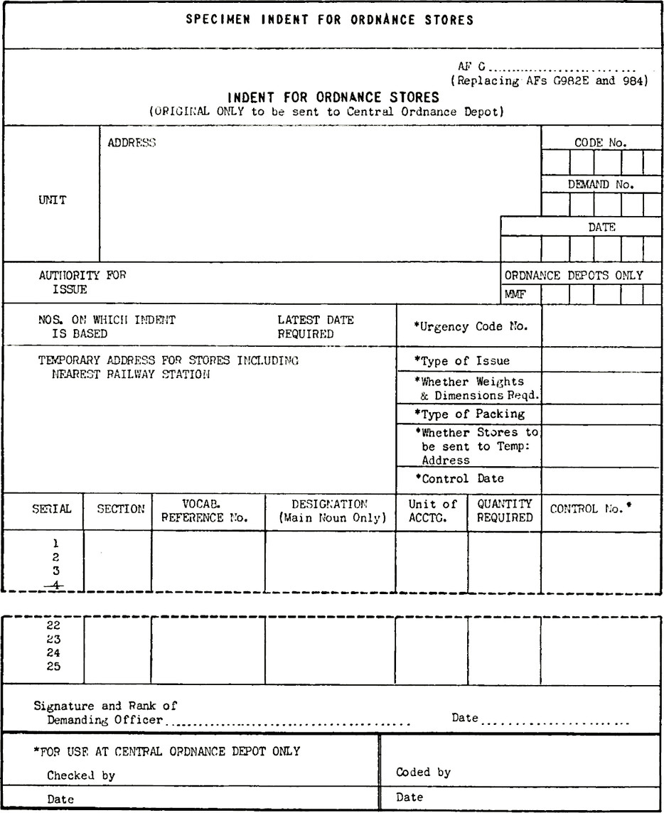 Form with title SPECIMEN INDENT FOR ORDNANCE STORES. (Replacing AF, blank field, (Replace AFs G982E and 984). INDENT FOR ORDNANCE STORES. (ORIGINAL ONLY to be sent to Central Ordnance Depot). UNIT. ADDRESS, blank field. CODE No., blank field with 4 spaces for letters. DEMAND No., blank field with 4 spaces for letters. DATE, blank field with 6 spaces for letters. AUTHORITY FOR ISSUE. ORDNANCE DEPOTS ONLY. MMF, blank field with 5 spaces for letters. NOS. ON WHICH INDENT IS BASED. LATEST DATE REQUIRED. TEMPORARY ADDRESS FOR STORES INCLUDING NEAREST RAILWAY STATION, blank field. \* Urgency Code No., blank field. \* Type of Issue, blank field. \* Whether Weights & Dimensions Reqd., blank field. \* Type of Packing, blank field. \* Whether Stores to be sent to Temp: Address, blank field. \* Control Date, blank field. Column titles with no entries: SERIAL, SECTION, VOCAB REFERENCE No., DESIGNATION (Main Noun Only), Unit of ACCTC., QUANTITY REQUIRED, CONTROL No. Empty 25 rows. Signature and Rank of Demanding Officer, blank field. Date, blank field. \* FOR USE AT CENTRAL ORDNANCE DEPOT ONLY Checked by, blank field. Date, blank field. Coded by, blank field. Date, blank field.