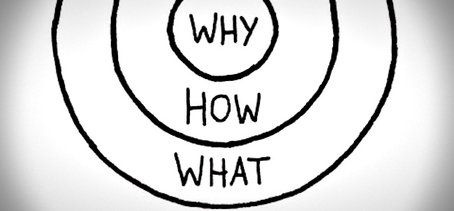 *why* in the center circle, then *what*, and *how* in larger circles