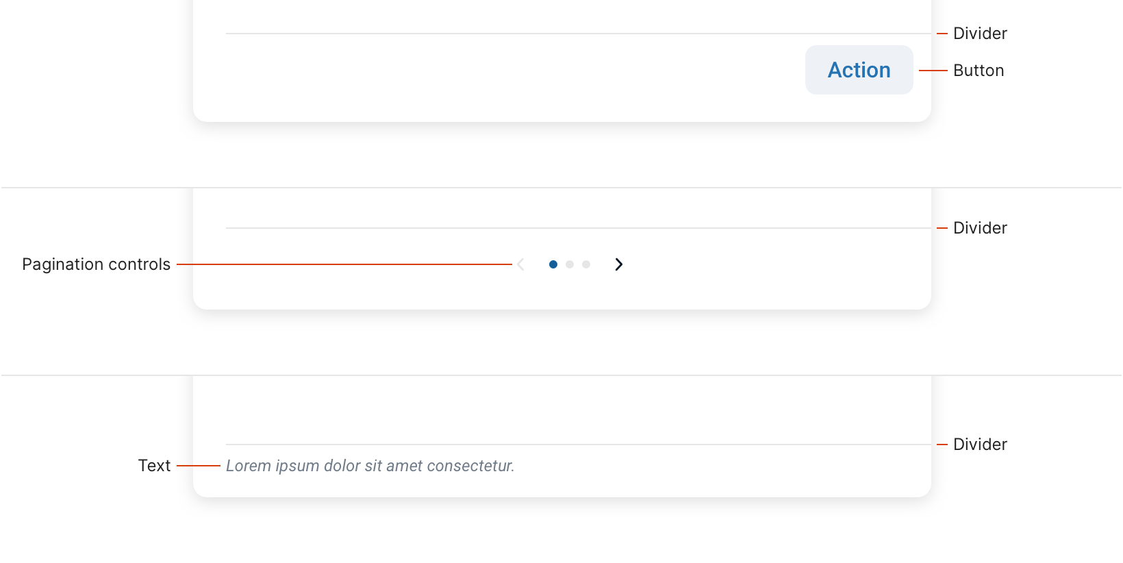 A diagram of sample footer layouts that include elements such as actions, pagination controls, and text.