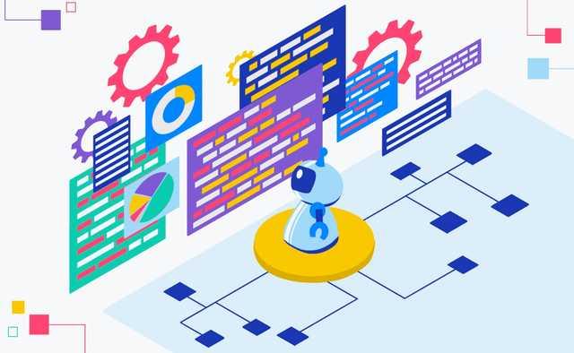 Using AI to analyze Big Data