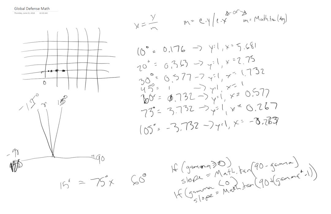 Screenshot of hand written math equations