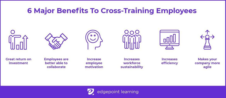 Six benefits of cross training employees