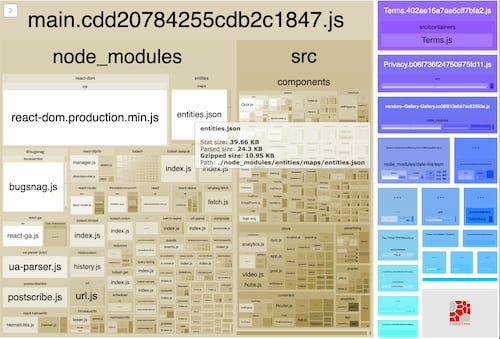 Screenshot of Webpack Bundle Analyzer