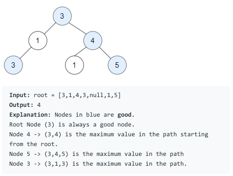 example leetcode Count Good Nodes in Binary Tree