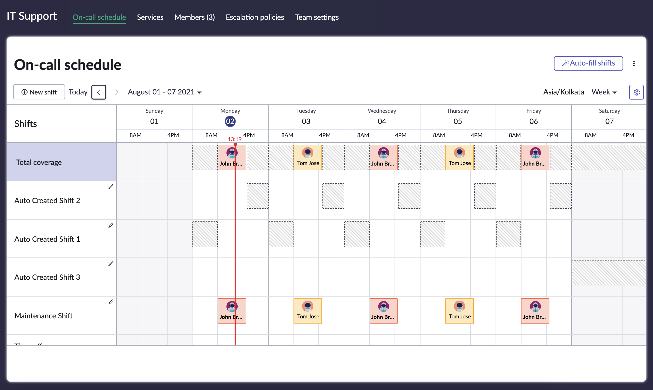 Shifts are automatically added wherever there is gap in your team shift coverage.