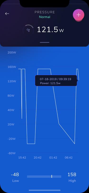 Sents pressure data