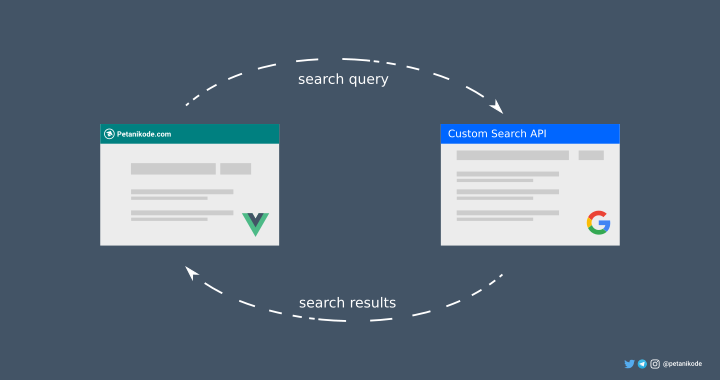 Vuejs Search with Google Custom Search API
